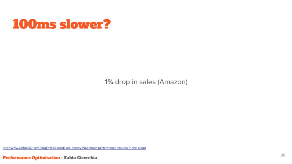 100ms slower? 1% drop in sales (Amazon) 28 Perf...