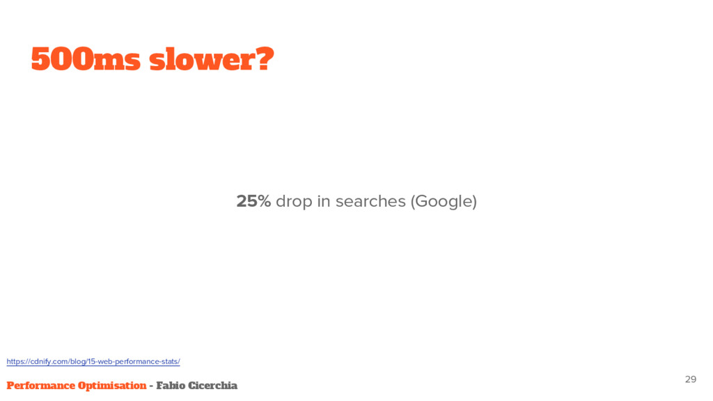 500ms slower? 25% drop in searches (Google) 29 ...