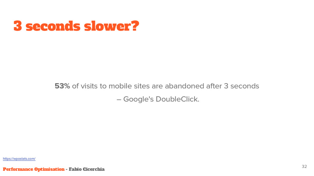 3 seconds slower? 53% of visits to mobile sites...