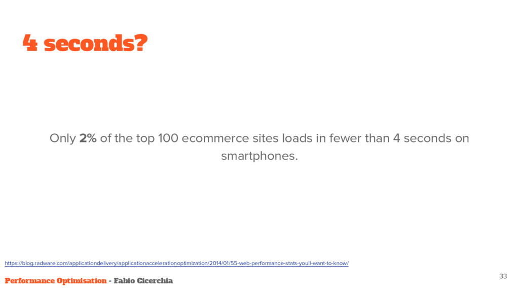 4 seconds? Only 2% of the top 100 ecommerce sit...