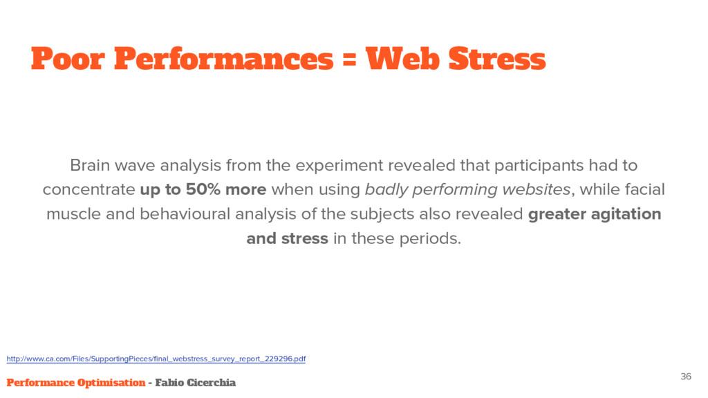Poor Performances = Web Stress Brain wave analy...