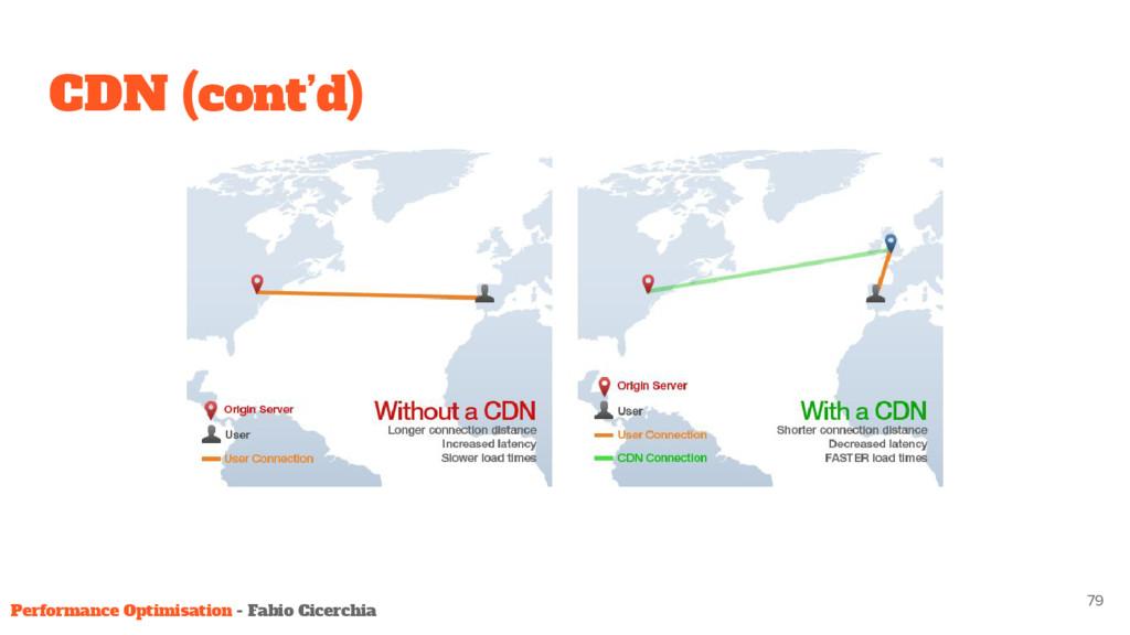 CDN (cont'd) 79 Performance Optimisation - Fabi...