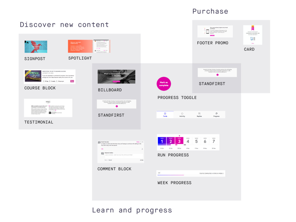 Learn and progress Discover new content Purchas...