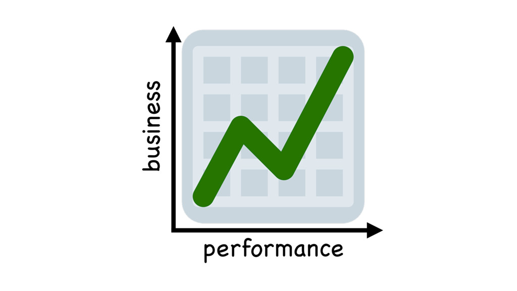 performance business
