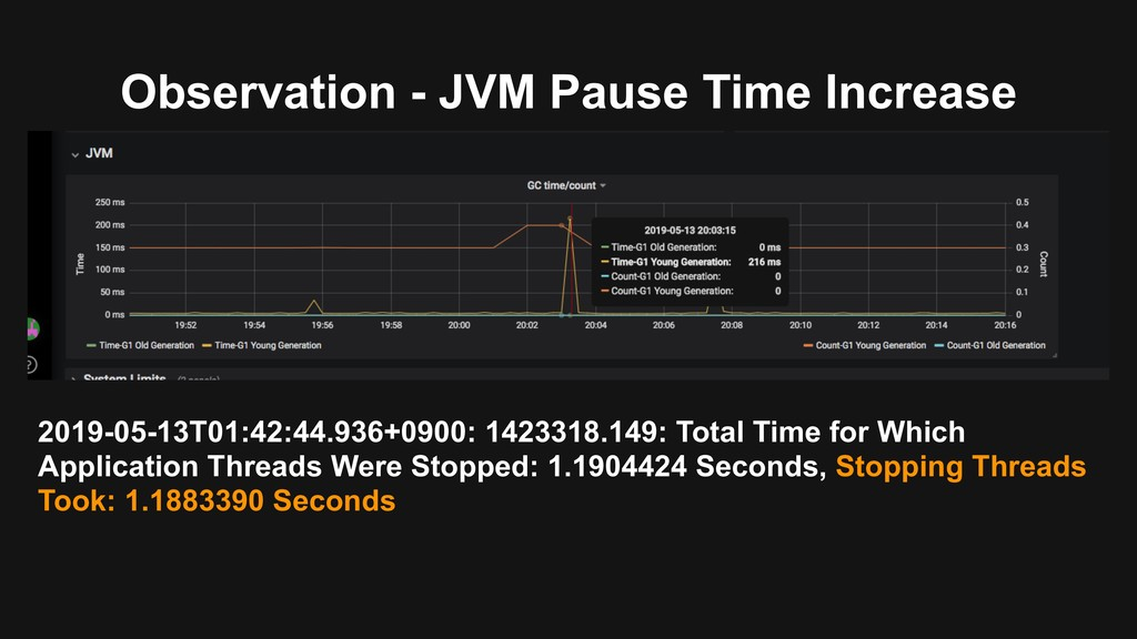Observation - JVM Pause Time Increase 2019-05-1...