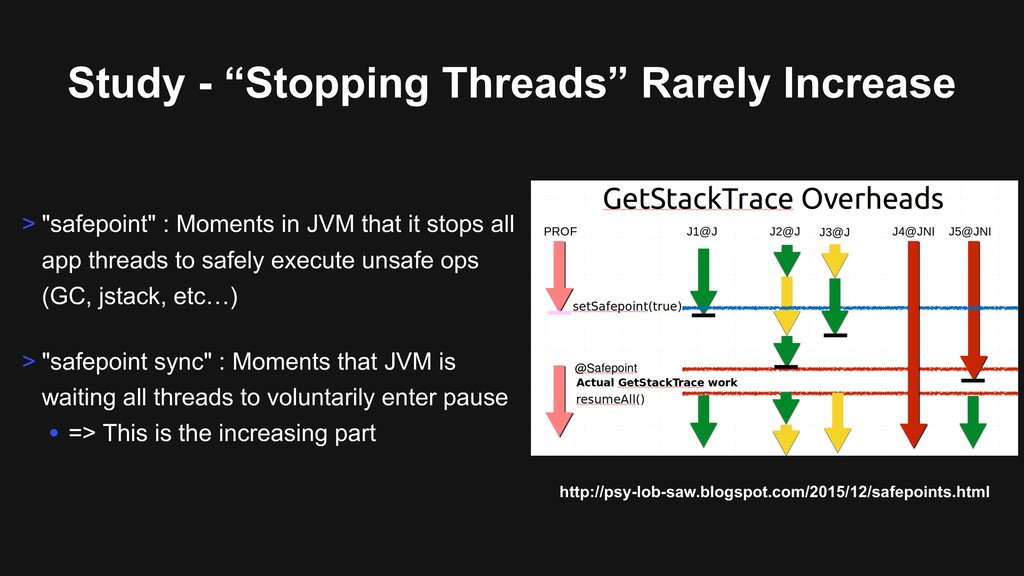"Study - ""Stopping Threads"" Rarely Increase http..."