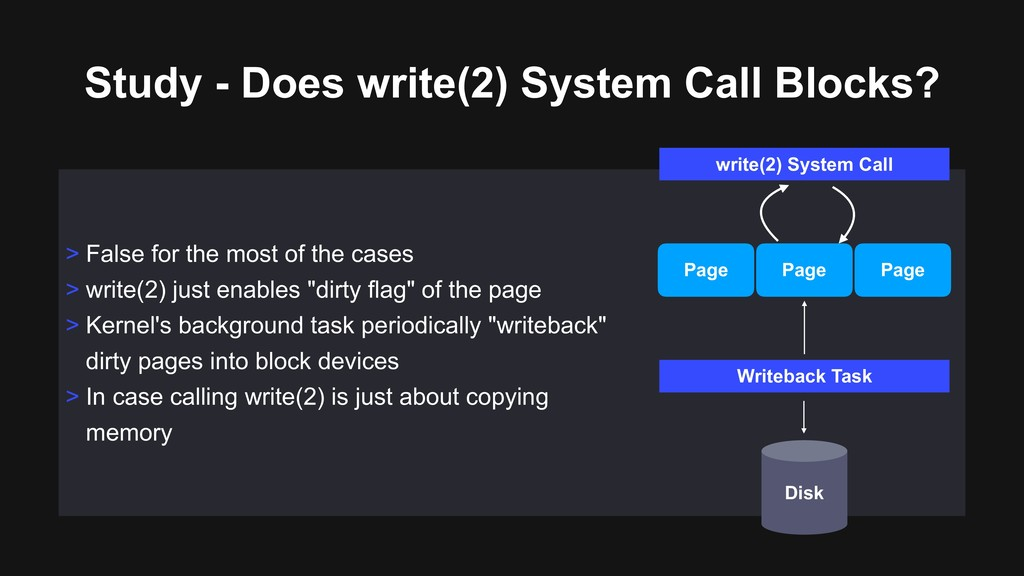 Study - Does write(2) System Call Blocks? > Fal...