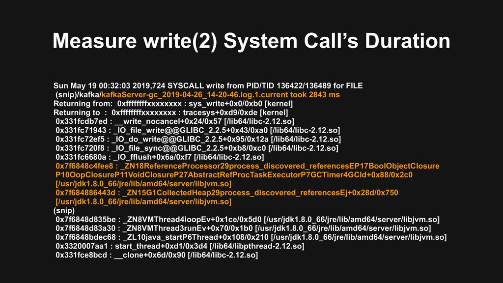 Measure write(2) System Call's Duration Sun May...