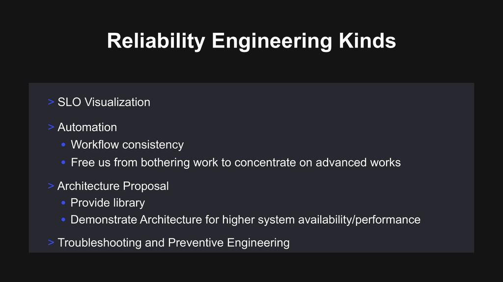 > SLO Visualization Reliability Engineering Kin...