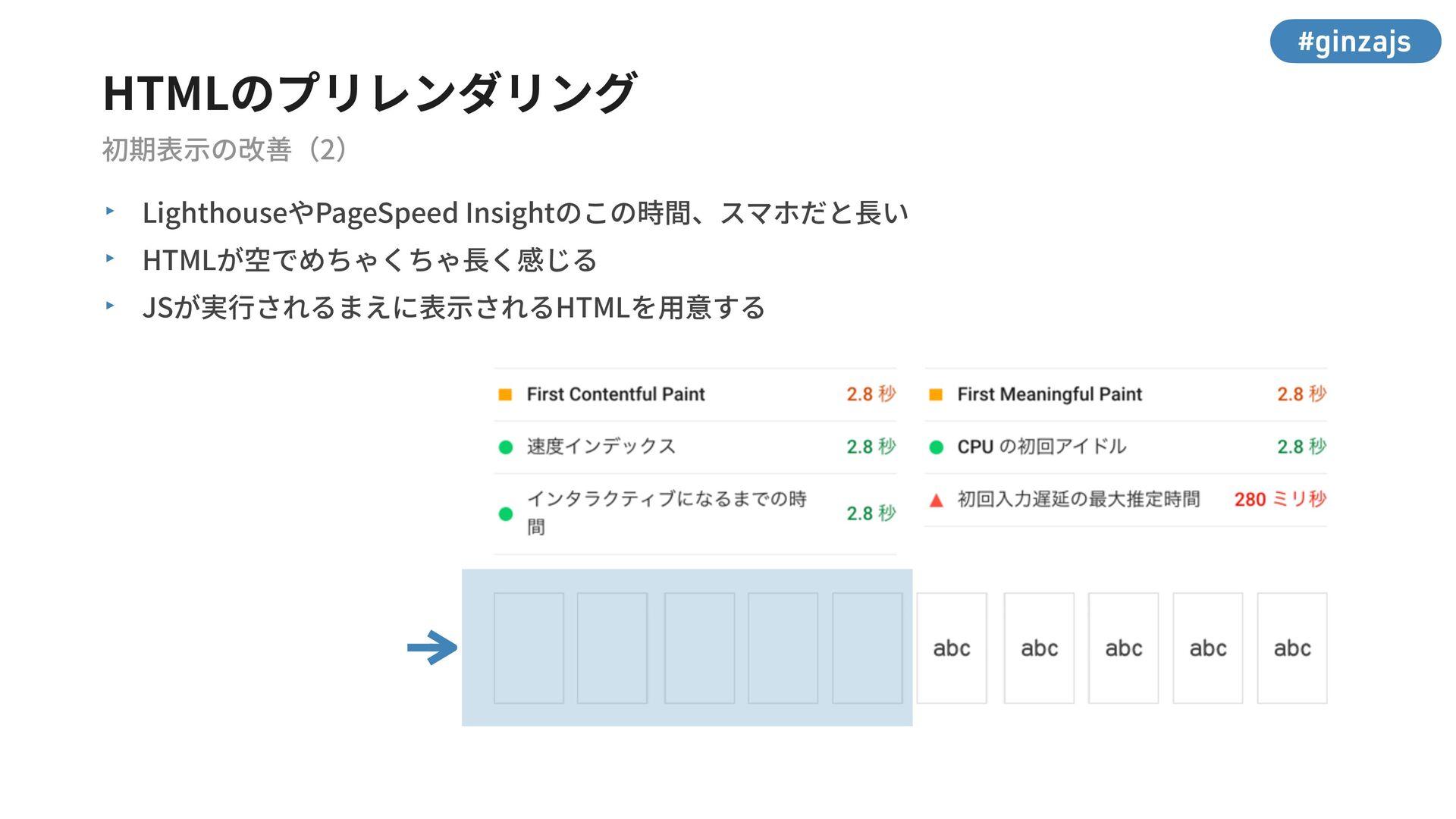 #ginzajs HTMLのプリレンダリング 初期表⽰の改善(2) ‣ Lighthouseや...