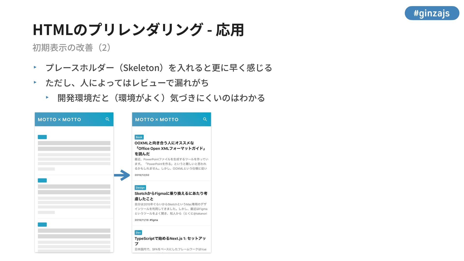 #ginzajs HTMLのプリレンダリング - 応⽤ 初期表⽰の改善(2) ‣ プレースホル...