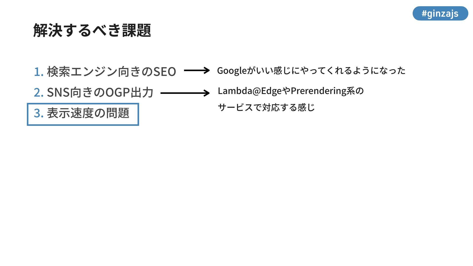 #ginzajs 解決するべき課題 1. 検索エンジン向きのSEO 2. SNS向きのOGP出...