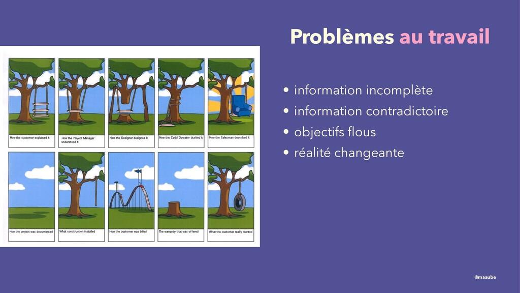 Problèmes au travail • information incomplète •...