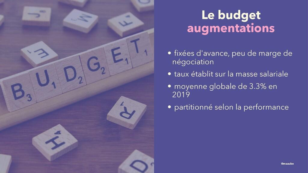 Le budget augmentations • fixées d'avance, peu d...