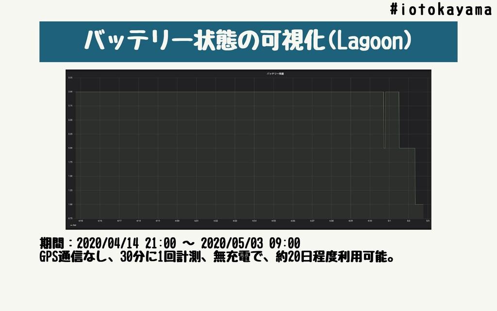 バッテリー状態の可視化(Lagoon) #iotokayama 期間:2020/04/142...