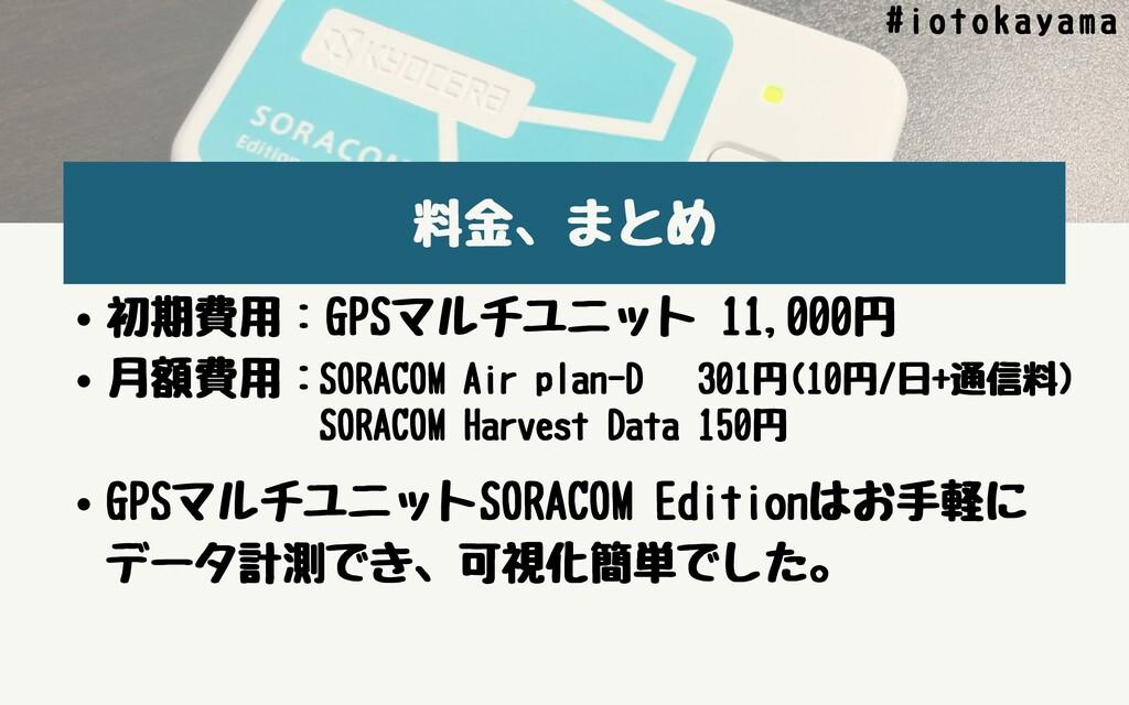 料⾦、まとめ 初期費⽤:GPSマルチユニット11,000円 ⽉額費⽤: GPSマルチユニット...
