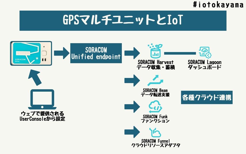 SORACOM Unifiedendpoint SORACOMFunk ファンクション G...