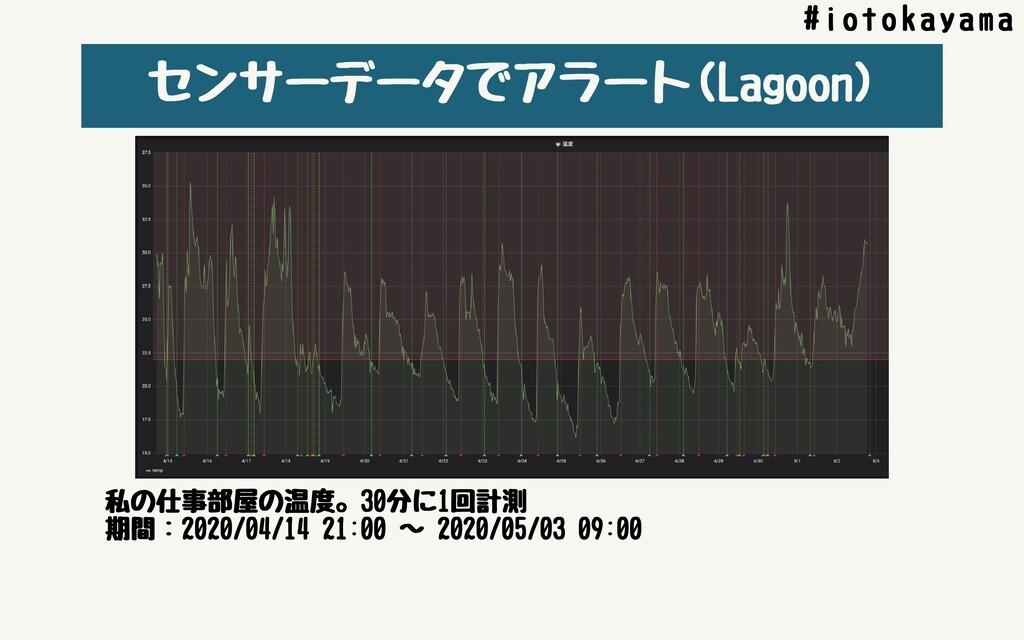 センサーデータでアラート(Lagoon) #iotokayama 私の仕事部屋の温度。30分に...