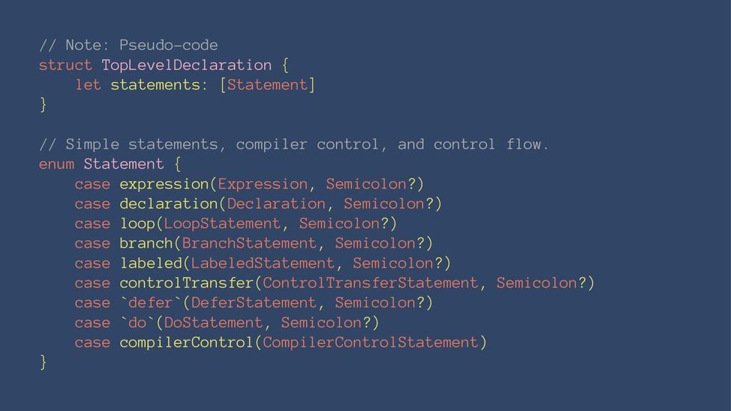 // Note: Pseudo-code struct TopLevelDeclaration...