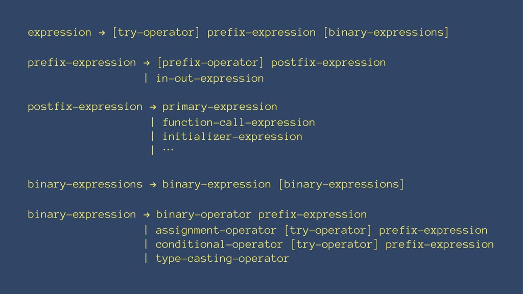 expression ! [try-operator] prefix-expression [...