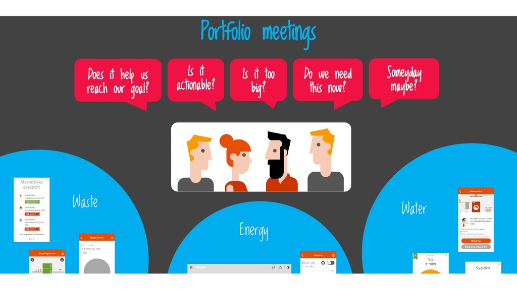 Portfolio meetings Waste Energy Water Is it act...