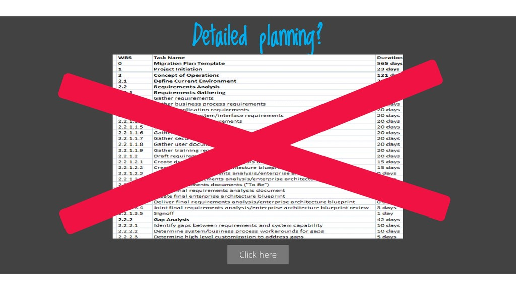 Click here Detailed planning?