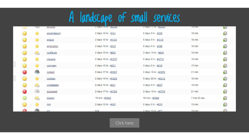 Click here A landscape of small services