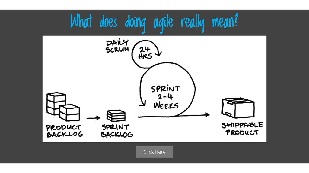 Click here What does doing agile really mean?
