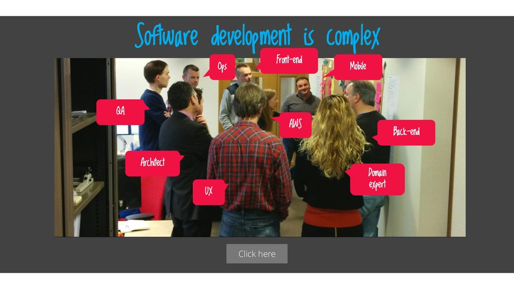 Click here Software development is complex Arch...