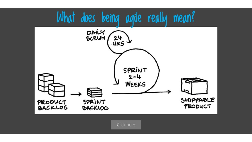 Click here What does being agile really mean?