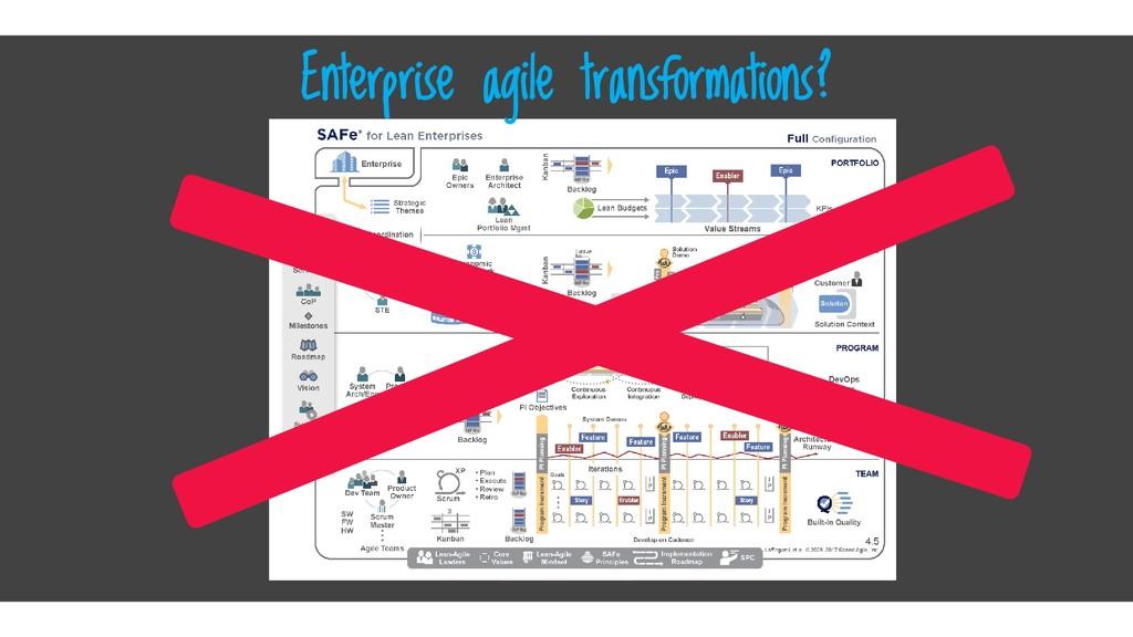 Click here Enterprise agile transformations?