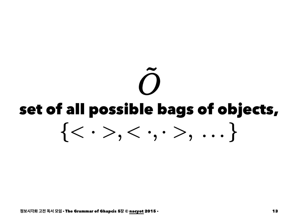 set of all possible bags of objects, ࠁदпച Ҋ ة...