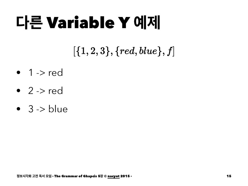 ܲ Variable Y ઁ • 1 -> red • 2 -> red • 3 -> b...