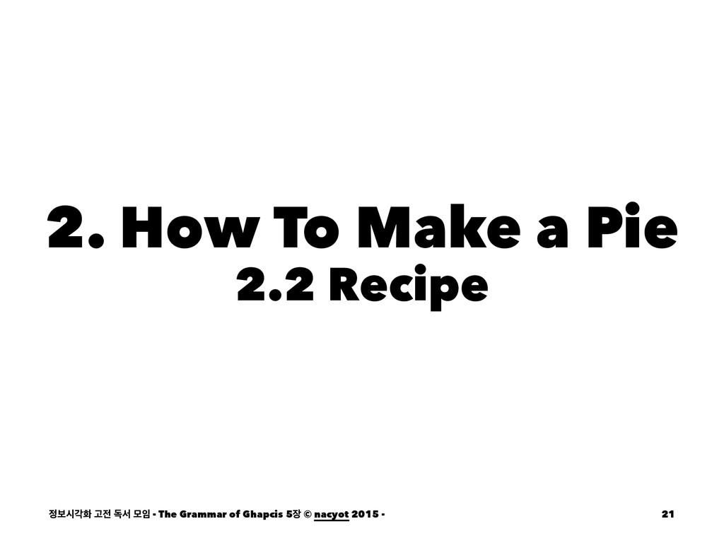 2. How To Make a Pie 2.2 Recipe ࠁदпച Ҋ ةࢲ ݽ ...