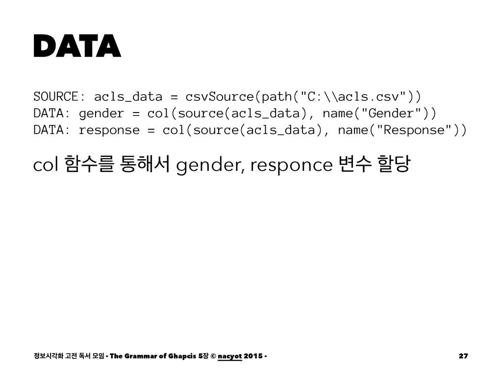 "DATA SOURCE: acls_data = csvSource(path(""C:\\ac..."