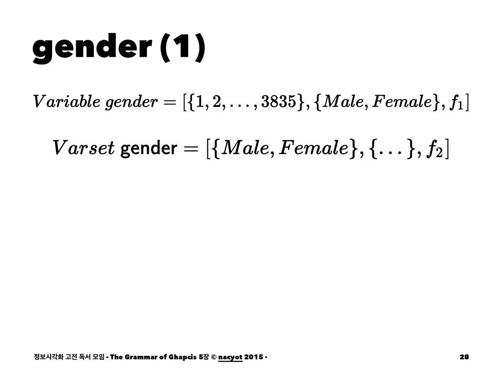 gender (1) ࠁदпച Ҋ ةࢲ ݽ - The Grammar of Ghap...