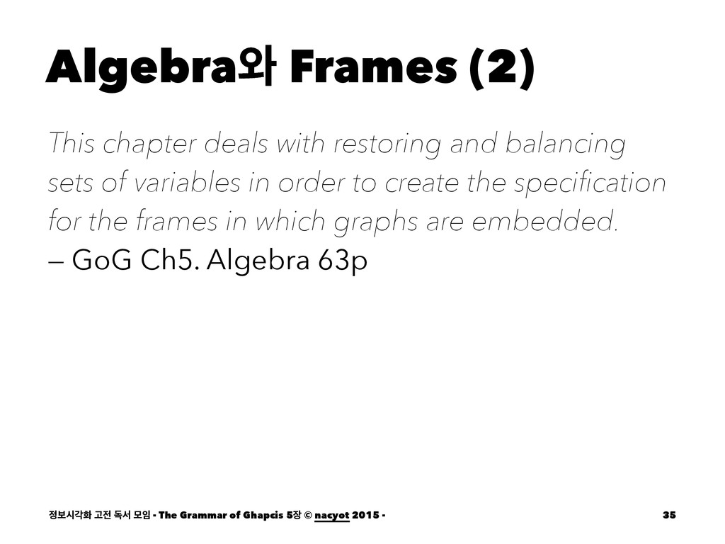 Algebra৬ Frames (2) This chapter deals with res...