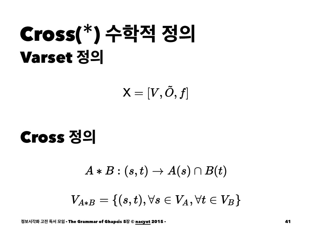 Cross( ) ࣻ  Varset  Cross  ࠁदпച Ҋ ةࢲ ...