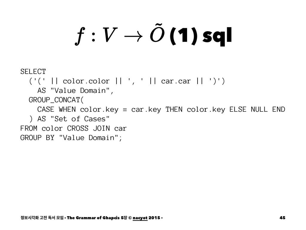 (1) sql SELECT ('('    color.color    ', '    c...