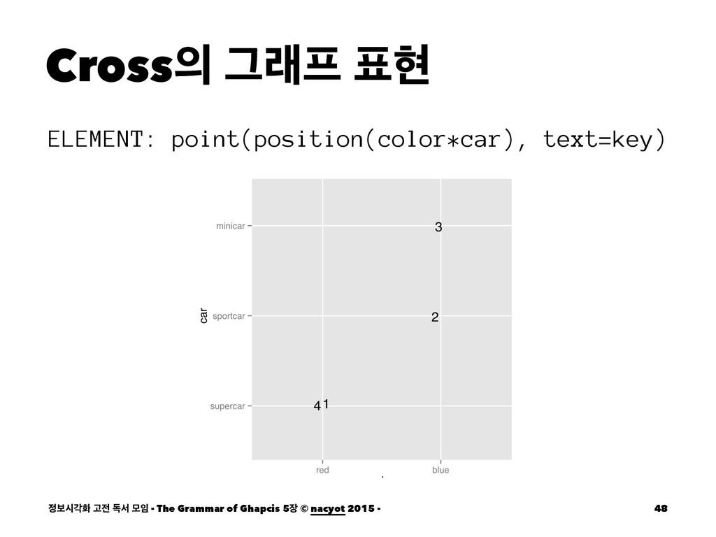 Cross Ӓې അ ELEMENT: point(position(color*car...