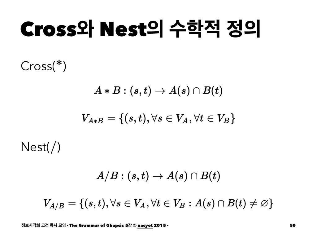 Cross৬ Nest ࣻ  Cross( ) Nest( ) ࠁदпച Ҋ ة...