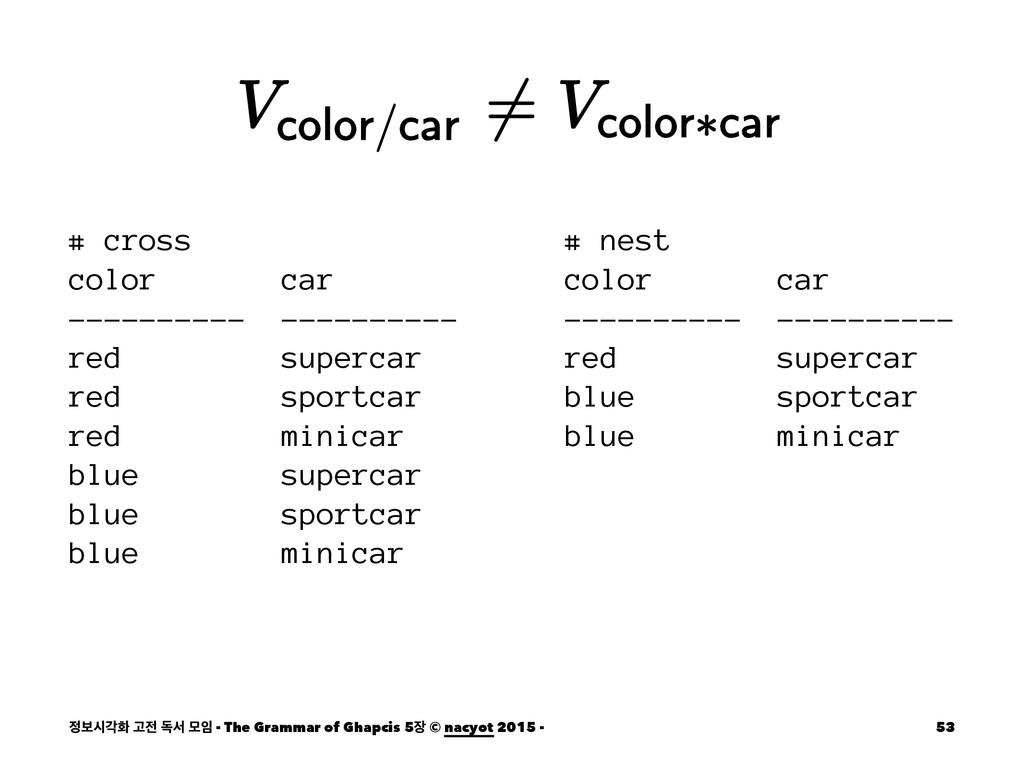 # cross # nest color car color car ---------- -...