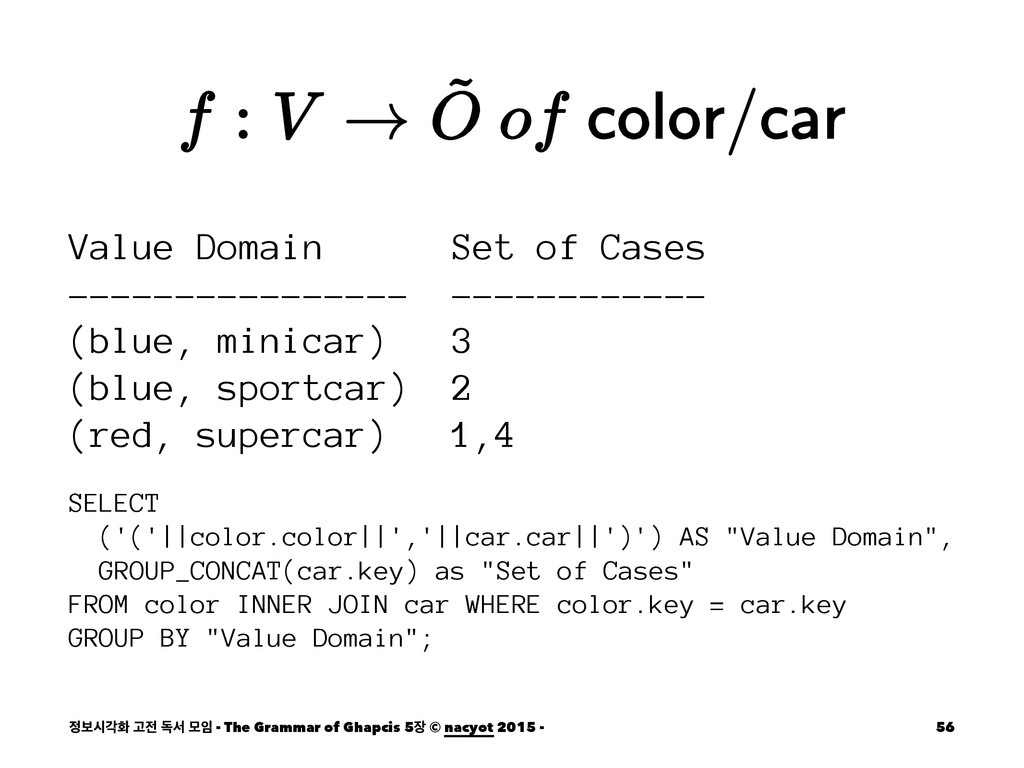 Value Domain Set of Cases ---------------- ----...