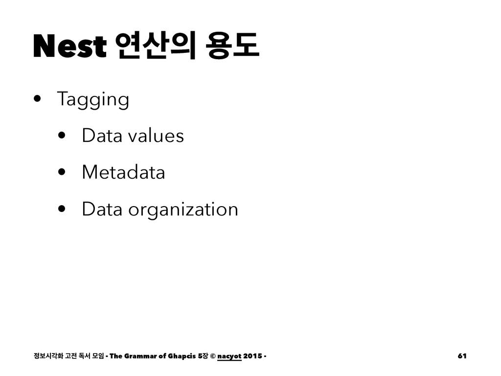 Nest ো ਊب • Tagging • Data values • Metadata ...