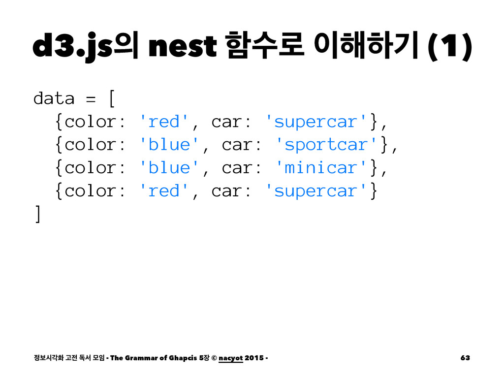 d3.js nest ೣࣻ۽ ೧ೞӝ (1) data = [ {color: 'red'...