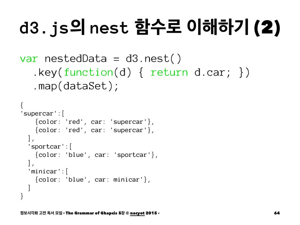 d3.js nest ೣࣻ۽ ೧ೞӝ (2) var nestedData = d3.ne...