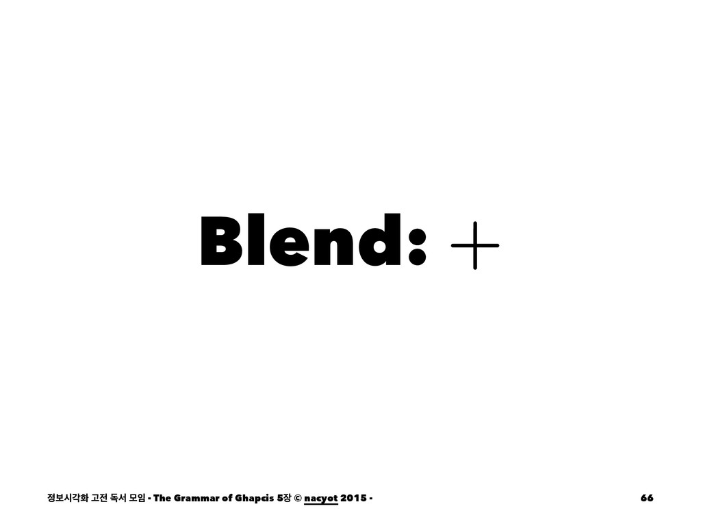 Blend: ࠁदпച Ҋ ةࢲ ݽ - The Grammar of Ghapcis ...