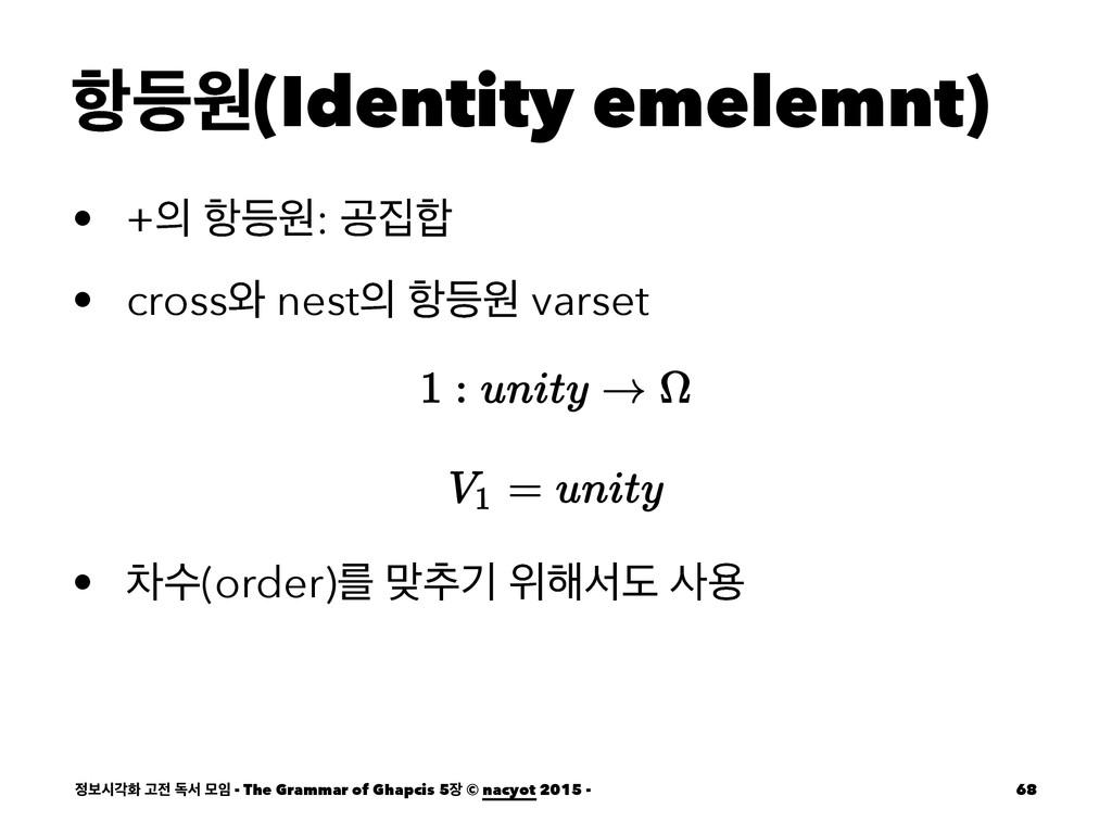 ೦١ਗ(Identity emelemnt) • + ೦١ਗ: ҕ • cross৬ n...
