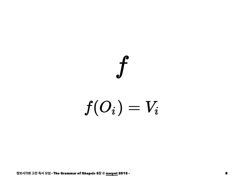 ࠁदпച Ҋ ةࢲ ݽ - The Grammar of Ghapcis 5 © na...