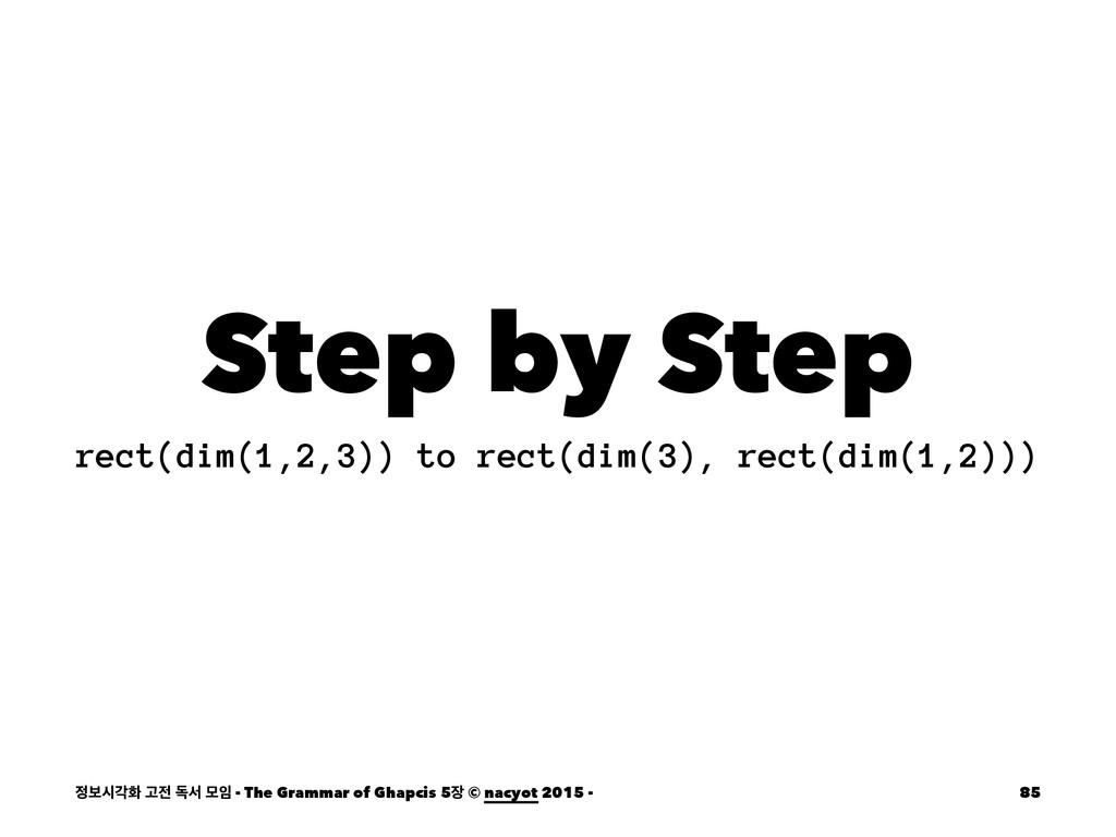 Step by Step rect(dim(1,2,3)) to rect(dim(3), r...